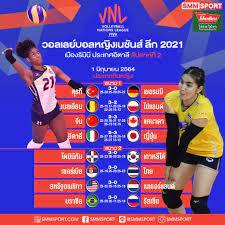 SMM Volleyball - สรุปผลวอลเลย์บอลหญิง เนชั่นส์ ลีก 2021...
