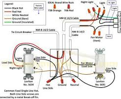 gfci plug wiring diagram brilliant unique gfci plug wiring diagram gfci plug wiring diagram nice wiring diagram a gfci outlet best plug beauteous in parallel