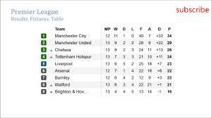 premier league table fixtures and