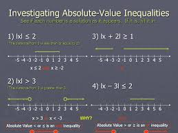 investigating absolute value inequalities see if each number is a solution as it appears
