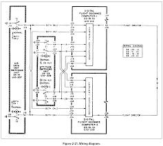 fig2 21 jpg for technicians involved electrical repairs and installations a thorough knowledge of wiring diagrams and electrical schematics is essential