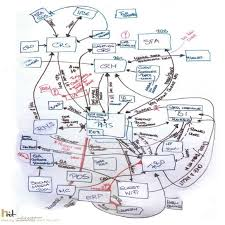 Spaghetti Number Chart Untangling The Spaghetti Of Hotel Technology Phocuswire