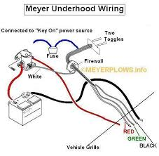 western fisher plow wiring diagram snow plow wiring diagram snow wiring diagrams online meyerplows info meyer toggle switch wiring diagram