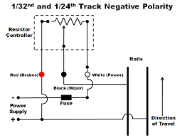 how to wire for negative polarity page slot car illustrated here is the way most club tracks are wired this is called positive polarity slot it calls it common ground