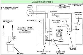 dodge ram wiring diagram wiring diagrams online wiring harness diagram for a 1995 dodge ram the wiring diagram