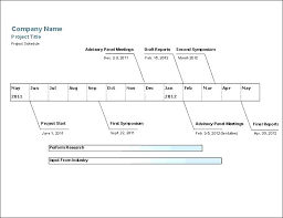 high level project schedule milestone plan format high level project timeline schedule template