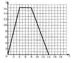 Контрольная работа № по математике на тему Перпендикулярные и  hello html 133516d4 png