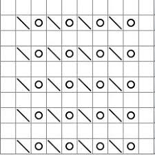 How To Read Lace Knitting Charts How To Read A Lace Knitting Chart Knitting