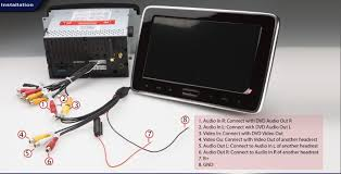 xtrons car dvd forum car dvd forum xtrons forum car dvd player an aftermarket head unit and want to share the entertainment from this head unit on the headrest simultaneously please refer the wiring diagram below