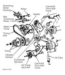 1990 on timing belt diagram