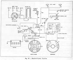 wiring diagram for massey ferguson 240 the wiring diagram montero wiring diagram pdf montero car wiring diagram wiring diagram