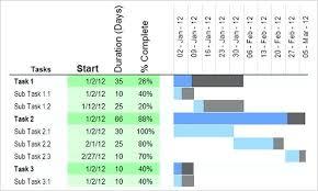 excel project gantt chart template free gantt chart maker excel free project chart template excel excel