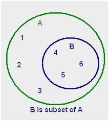 Venn Diagram Math Definition What Is The Definition Of Venn Diagram Best Venn Diagram Flow