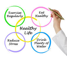simple but realistic steps into healthy living streamafrica healthy living