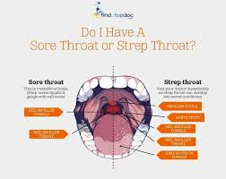 sore throat versus strep throat