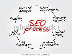 Seo Process Chart Hand Drawn Seo Process Information Flow Stock Vector