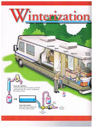 1983 fleetwood pace arrow owners manuals how to winterize your rv  1983 Fleetwood Pace Arrow Owners Manuals Wireing Diagram 83 Gm Van how to winterize your rv by camco