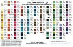 17 Best Dye Images How To Dye Fabric Color Mixing Color