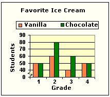 what is a bar chart   tomu co likewise type of graph   Mado sahkotupakka co furthermore  furthermore 68 best Let's Go to the Zoo  images on Pinterest   Day care together with  moreover 131 best Math Printables images on Pinterest   Math activities as well  together with  furthermore Love Coloring   Color of Love as well 174 best Seasons images on Pinterest   Seasons activities  Seasons in addition . on best bar graphs ideas on pinterest graphing activities m amp math worksheets kindergarten