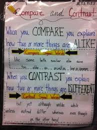 anchor chart comparing contrasting two stories google search  6 compare and contrast essay topics essay topics writing