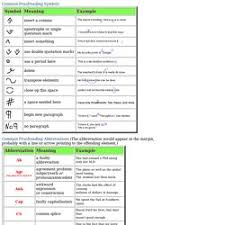 Proofreading Symbols Chart Free Online Grammar Check Plagiarism Spelling And More