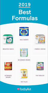 How Much Formula For Newborn Chart 8 Best Baby Formulas Of 2019