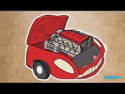 how does a car engine work mocomi kids how does a car engine work mocomi kids