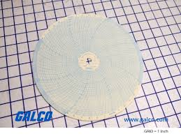 00208005 Partlow Chart Paper Galco Industrial Electronics