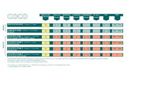 Canna Nutrients Feeding Chart Canna Coco Feeding Chart By Aaron Osorio Issuu