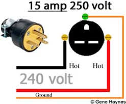 how to wire 240 volt outlets and plugs 3 Prong Plug Wiring Diagram 12 Volt 15 and 20 amp plugs look at appliance rating install correct outlet and breaker use 15 amp breaker for 15 amp 240 volt 3 Prong Plug Wiring Colors