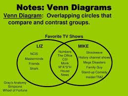 Diagram Venn Ppt Ppt Notes Venn Diagrams Powerpoint Presentation Id 6703130