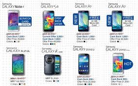 samsung phones 2016 list. samsung smartphone price in nepal phones 2016 list