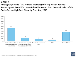 exhibit j among large firms 200 or more workers offering health benefits