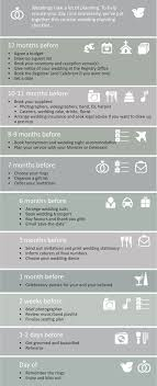 Wedding Coordinator Checklist Wedding Checklist To Plan Your Wedding Gay Wedding Guide In Uk