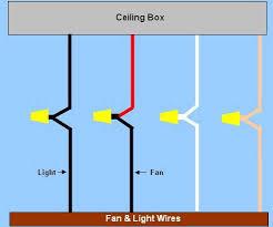 lighting design ideas one wall switch ceiling box fan and light home › lighting design ideas › hanging a ceiling fan light fixture › one wall switch ceiling box fan and light wires hanging a ceiling fan light