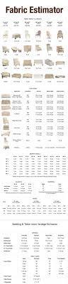 Upholstery Fabric Estimator Coolguides