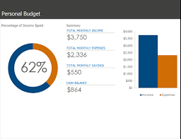 Excel Templates For Budgeting Personal Budget Excel