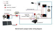 dual battery wiring diagram for boat on switch in bank marine 24V Battery Wiring Diagram wiring diagram for caravan battery charging rob installs redarc charger at 12v marine 3 bank tutorial