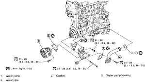 repair guides water pump removal installation autozone com exploded view of the water pump assembly 2 5l engine