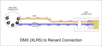5 pin dmx wiring wiring diagram for you • 5 pin dmx wiring wiring diagram home rh 4 6 2 medi med ruhr de dmx