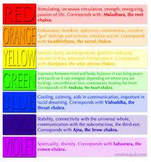 How Colors Affect Mood Chart