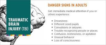 Concussion Grade Chart Symptoms Of Traumatic Brain Injury Tbi Concussion