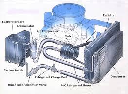air conditioning unit for car. auto ac repair in san diego, ca air conditioning unit for car l