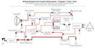 simple motorcycle wiring diagram for choppers and cafe racers evan simple motorcycle wiring diagram for choppers and cafe racers simple motorcycle wiring diagram for choppers and cafe racers evan fell motorcycle works