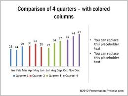 Quarterly Charts In Excel Powerpoint Chart Variations To Compare Quarterly Performance