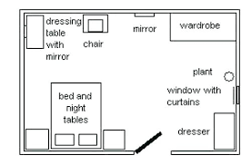 Feng shui furniture placement Money Frog Bedroom Feng Shui Placement Not Only Does The Bed Above Seymourduncanco Bedroom Feng Shui Placement Bedroom Layout Map Good Plants Mirror