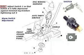 1979 corvette wiring diagram wiring diagram and hernes 74 corvette wiring diagram image about
