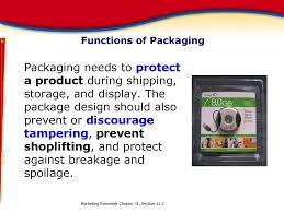 Functions Of Package Design Branding Elements And Strategies Ppt Download
