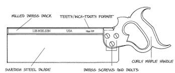 dovetail saw teeth. dovetail saw teeth