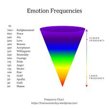 How We Perceive Each Moment Can Be The Source Of Internal